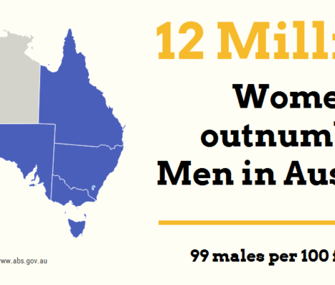 Female Australia