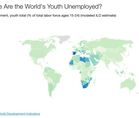 Global Youth Unemployment
